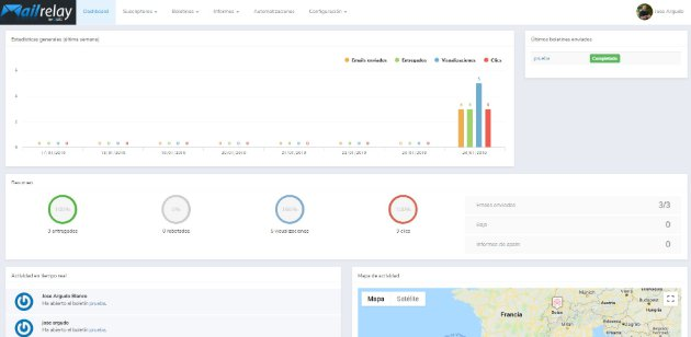 mailrelay dashboard